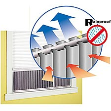 Safeguard Window Screen Filter